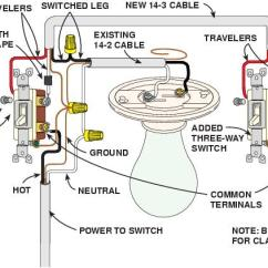Shovelhead Chopper Wiring Diagram 5 Pin Trailer Plug Powerpoint – Readingrat.net