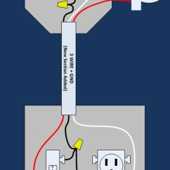 3 Gang Switch Wiring Diagram 2002 Chevrolet Radio Diy Chatroom Home Improvement Forum - Adding Prong Gfi To Old Where None Existed Before