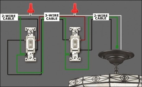 wiring diagram ceiling fan light two switches wiring diagram replacing ceiling fan chandelier light stopped working