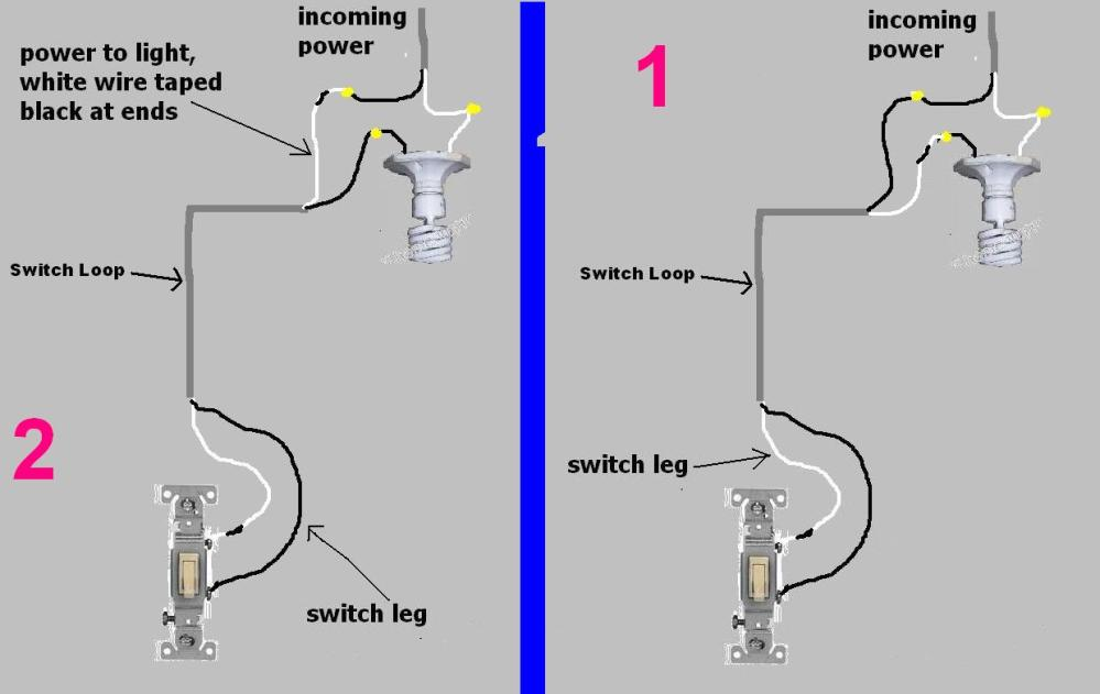 medium resolution of white wire switch leg wiring schematic data fan wiring diagram switch leg wiring diagram