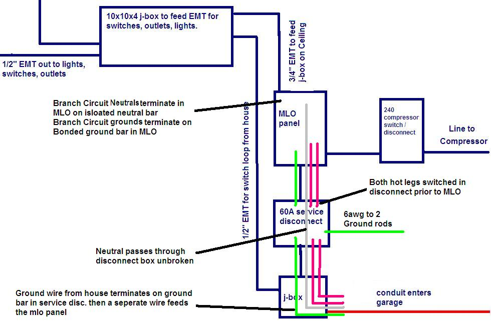 8077d1234021361 wiring diagram detached garage 113 garage wiring diagram?resize=665%2C441 house wiring lighting diagrams uk wiring diagram,Garage Lighting Wiring Diagrams