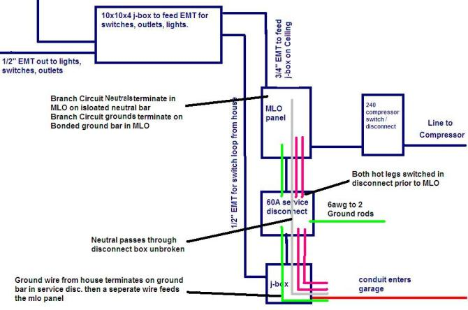 diagram genie garage wiring diagram full version hd quality