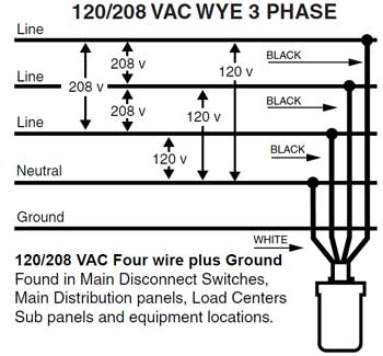 480v 3 phase transformer wiring diagram ford cortina wiper motor 208v single l6-30 plug measurements - electrical diy chatroom home improvement forum