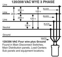 208v Single Phase L6-30 Plug Measurements - Electrical ...