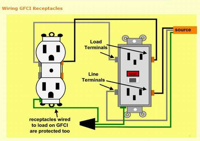 wiring gfci receptacles in series