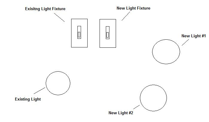 HowTo: Adding Two Exterior Lights + Switch, Piggyback New