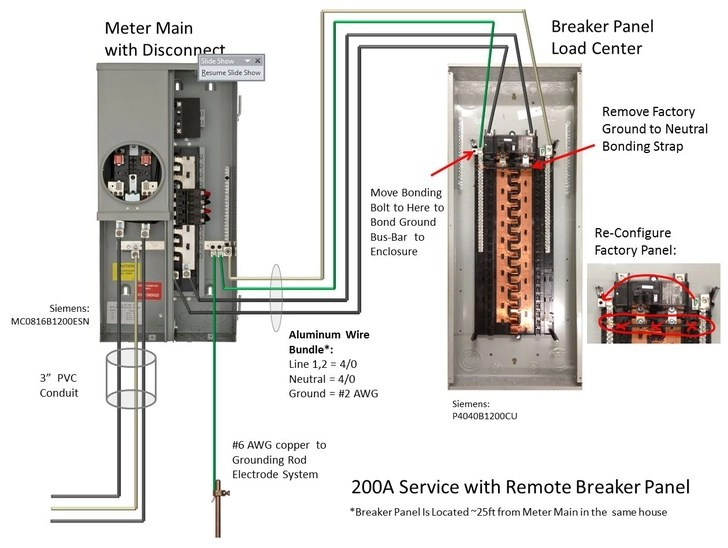 100 Amp Sub Panel Wired From 200 Amp Panel Diagram Breaker Panel With 200a Meter Main Electrical Diy