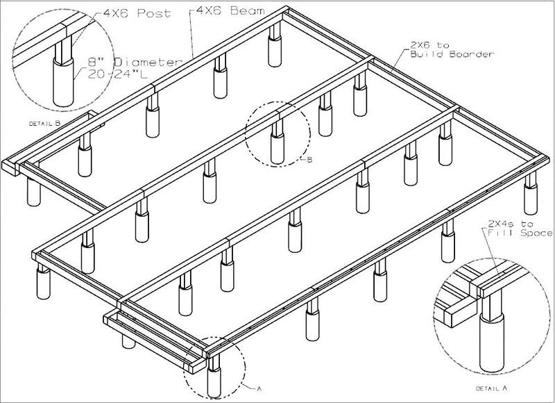 Opinion On Deck Frame Using PT 4X6 Beam & 2X6 Joist