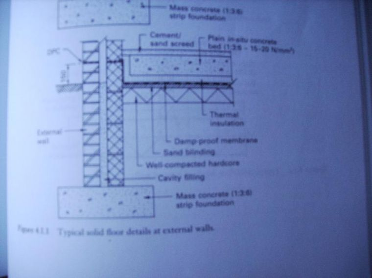 Recommended Slab Thickness  Building  Construction  DIY Chatroom Home Improvement Forum