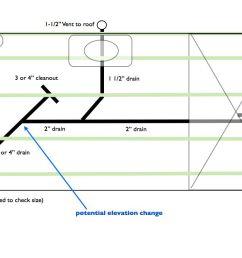 plumbing bathroom limited vertical space bathroom diagram 001 jpg [ 1280 x 720 Pixel ]