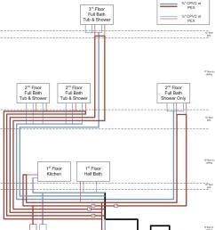 supply line sizing with pex supply plumbing 4 loop 11  [ 790 x 1018 Pixel ]