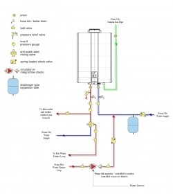 Tankless Water Heater With Recirculation Diagram