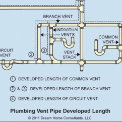 Sewer Plumbing Venting Diagram 07 Dodge Charger Fuse Drain/vent, 2 Sinks - Diy Home Improvement | Diychatroom