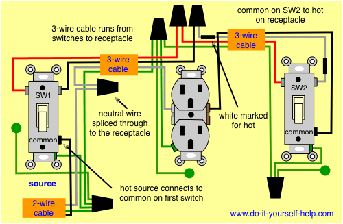 switch receptacle combo wiring diagram denso alternator mopar new recessed led lights are causing all sorts of problems - electrical diy chatroom home ...