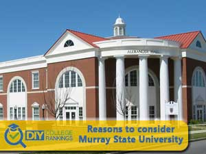 Murray State University campus
