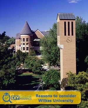 Wilkes University campus
