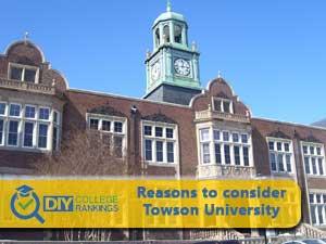 Towson University campus