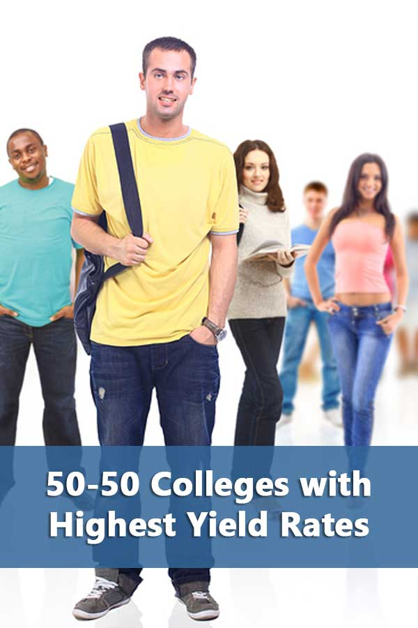 Listing of colleges with highest yield rates that accept at least 50% of applicants and have at least a 50% graduation rate.