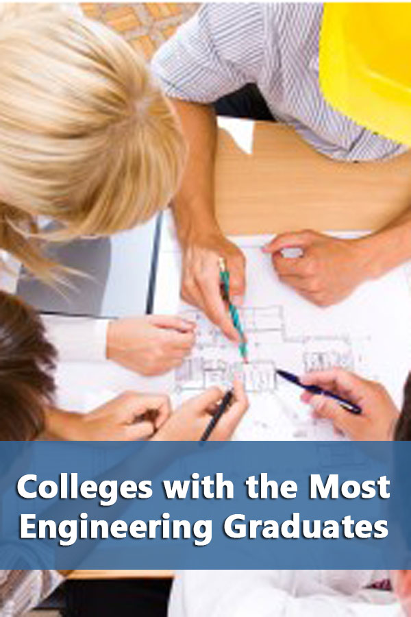 Colleges with the most engineering graduates based on total number and percentage of engineering graduates.
