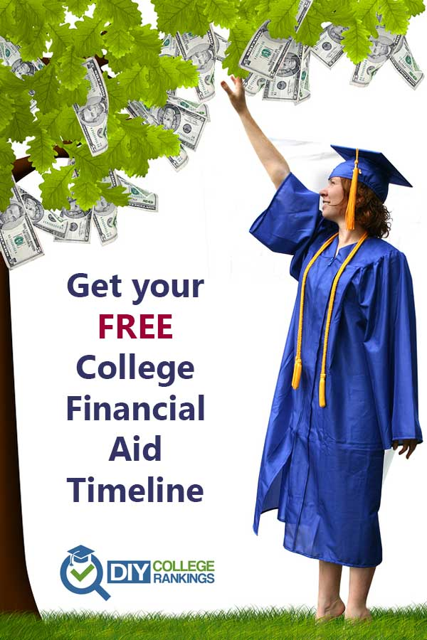 College Financial Aid Timeline