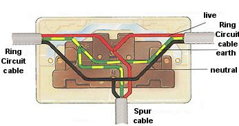 domestic ring main wiring diagram caravan tow hitch electric appliances in premises uk socket