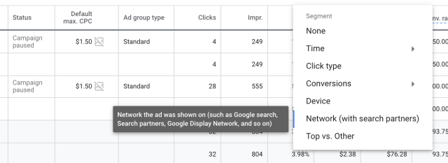 Performance of Google Search Network Partners