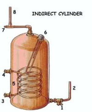 uk domestic house wiring diagram vw beetle 1971 central heating fault finding and repair for diy enthusiasts | doctor
