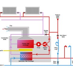Viessmann Boiler Wiring Diagrams Vehicle For Installing Remote Starters Combi Diagram Pictures Of