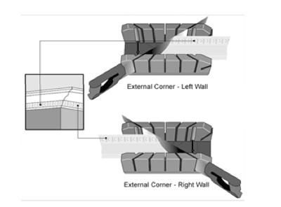 Cutting coving external corners