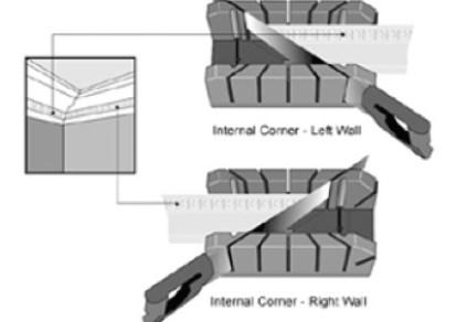 Coving mitre block