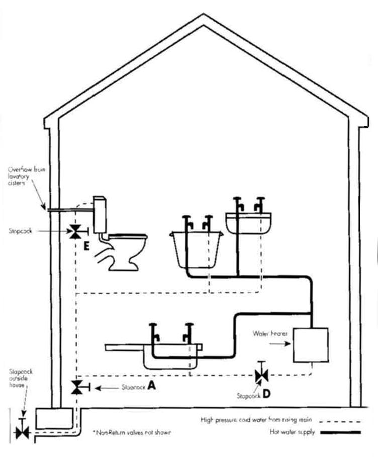 Index of /project_images/direct-and-indirect-cold-water