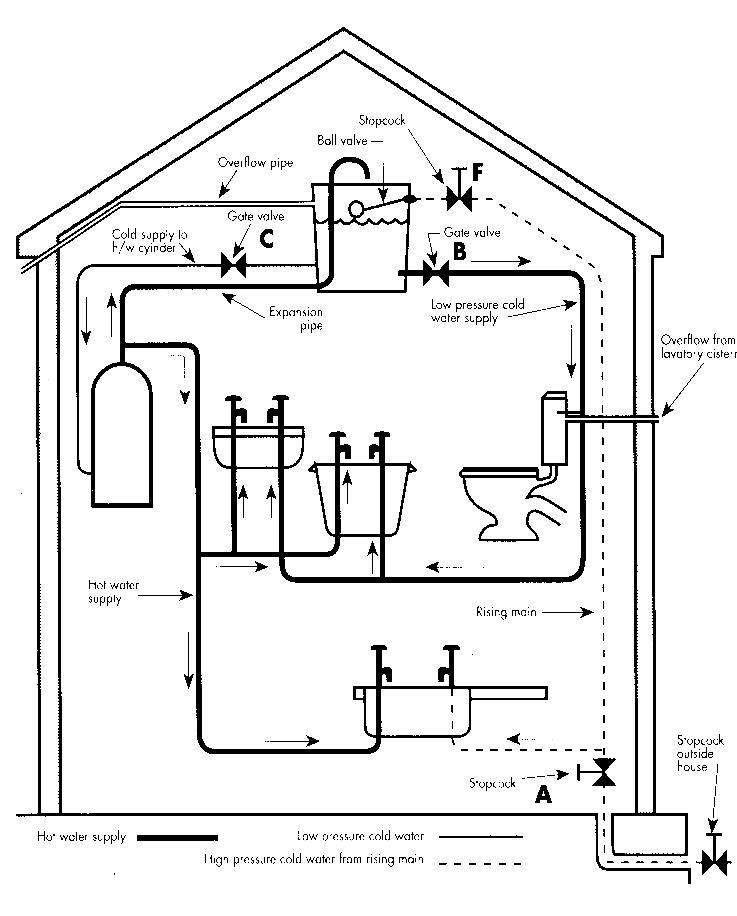 Electrical Wiring Diagram Septic Tank Septic Tank Piping