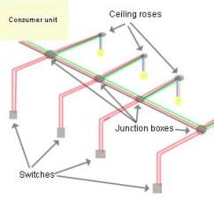 Wiring Diagram Lighting Circuit Uk For Rv Trailer Plug Light Jope Wiringlight On Circuits A Electric Lights