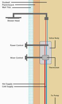 Shower Mixer Tap Repair Including Mixer Valve Repair and ...