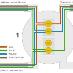 Lighting Wiring Diagram Junction Box Garage Door Light J Data A Wall How To Wire Switch And