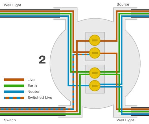 4 way wiring diagram uk dual voice coil 6x9 a wall light how to wire switch and junction box showing from source