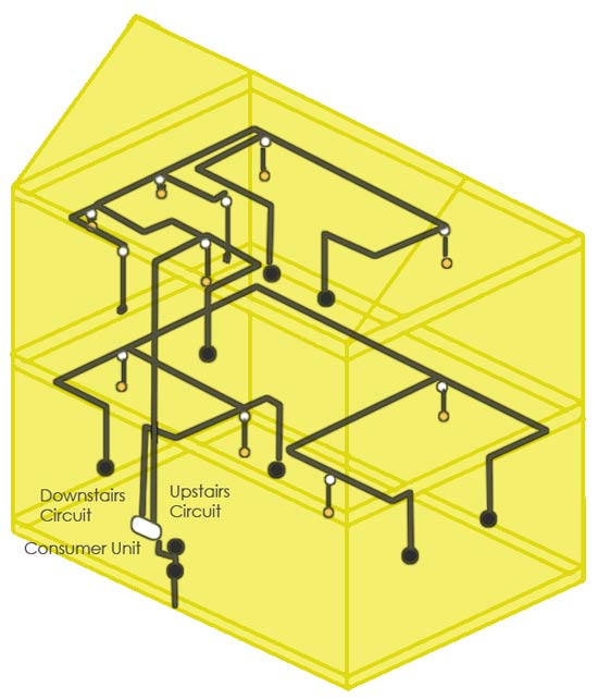 Wiring A Light Fitting Guide For How To Fit A Light Fitting Or