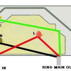 Domestic Ring Main Wiring Diagram 2001 Ford F250 Super Duty A Electrical Circuit How Socket Is Wired In Final Or