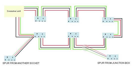 electrical socket wire diagram on a kawasaki bayou 220