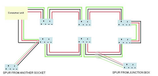 uk home wiring diagrams hella lights diagram spur socket advice on electrical adding a consumer unit