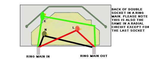 ring main wiring diagram