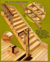 stairway construction - Video Search Engine at Search.com