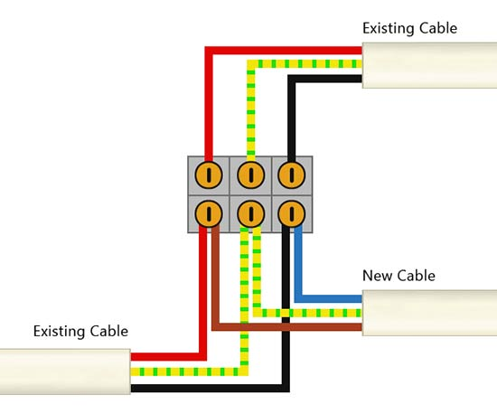 uk home wiring diagrams jvc harness diagram new and cable colours electrical wire mixed installation of old