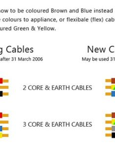 New wiring and cable colours electrical wire uk color code symbol also codes diagram data schema rh huhtechnik much