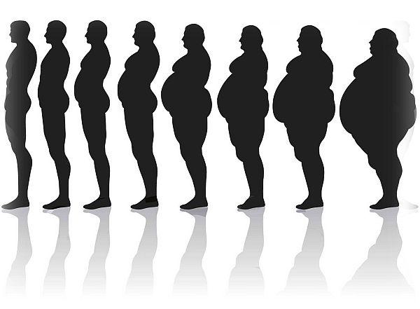 Sağlıklı Kiloya Ulaşmak ve Kiloyu Korumak