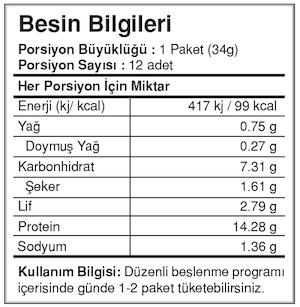 , Gıda Beslenme Etiketleri, Bursa Uzman Diyetisyen & Fitoterapist Nursena Ardalı