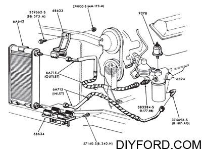 Oiling System Interchange for Big-Block Ford Engines