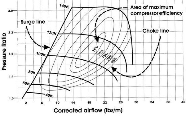 1988 Ford Festiva Engine Diagram. Ford. Auto Wiring Diagram