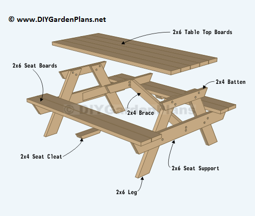 Picnic table material list for Material table design