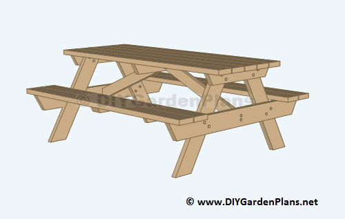 2×6 Picnic Table Plans